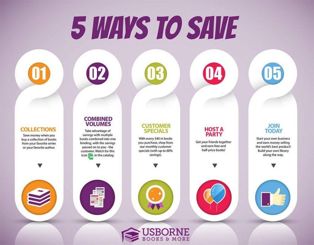 Usborne Books & More Ways to Save Money